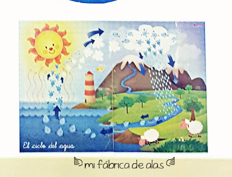 mural ciclo del agua