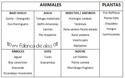 ANIMALES Y PLANTAS.jpg